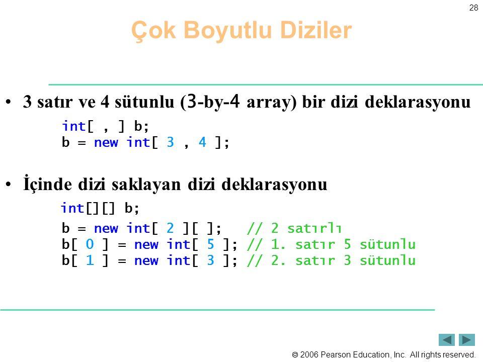 Çok Boyutlu Diziler 3 satır ve 4 sütunlu (3-by-4 array) bir dizi deklarasyonu. int[ , ] b; b = new int[ 3 , 4 ];